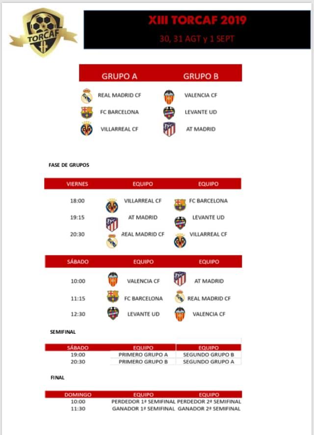 Calendario torneo de futbol TORCAF