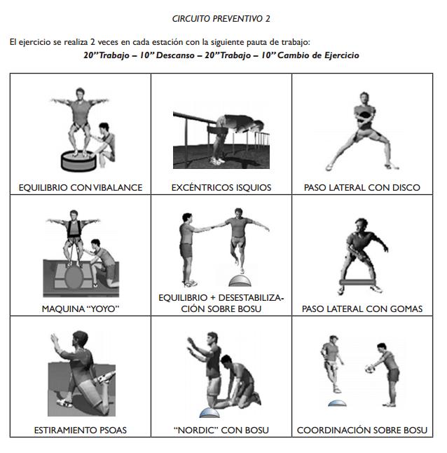 ejercicios-circuito-preventivo-2-futbol-isquiotibial