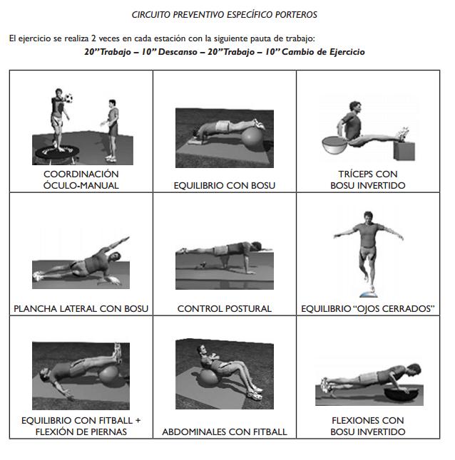 ejercicios-circuito-preventivo-porteros-futbol-isquiotibial